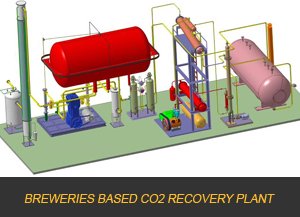 BREWERIES BASED CO2 RECOVERY PLANT